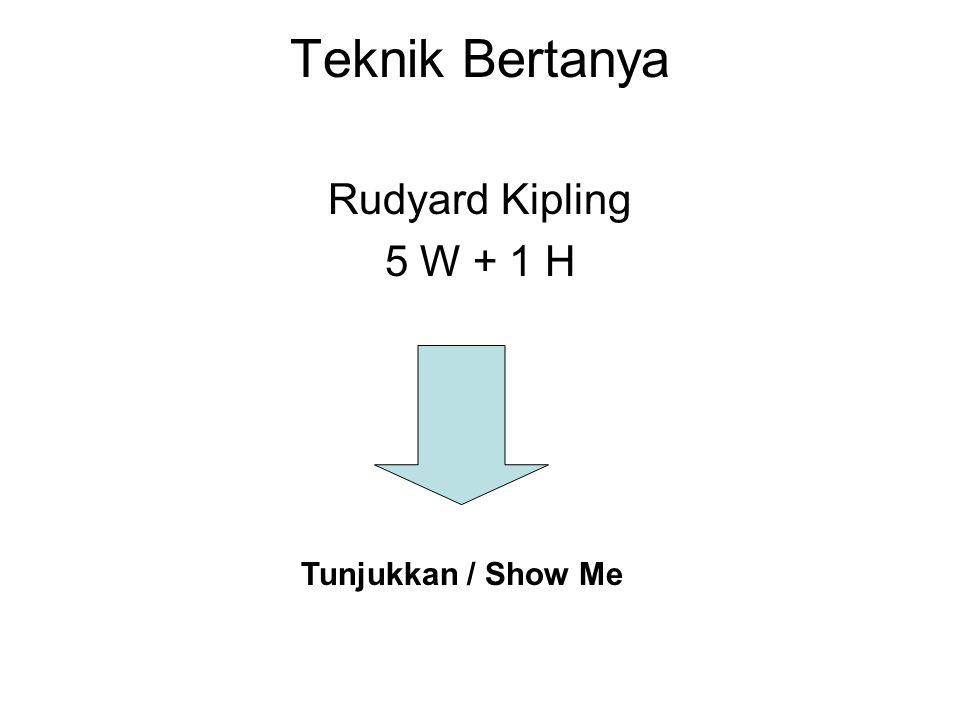 Teknik Bertanya Rudyard Kipling 5 W + 1 H Tunjukkan / Show Me