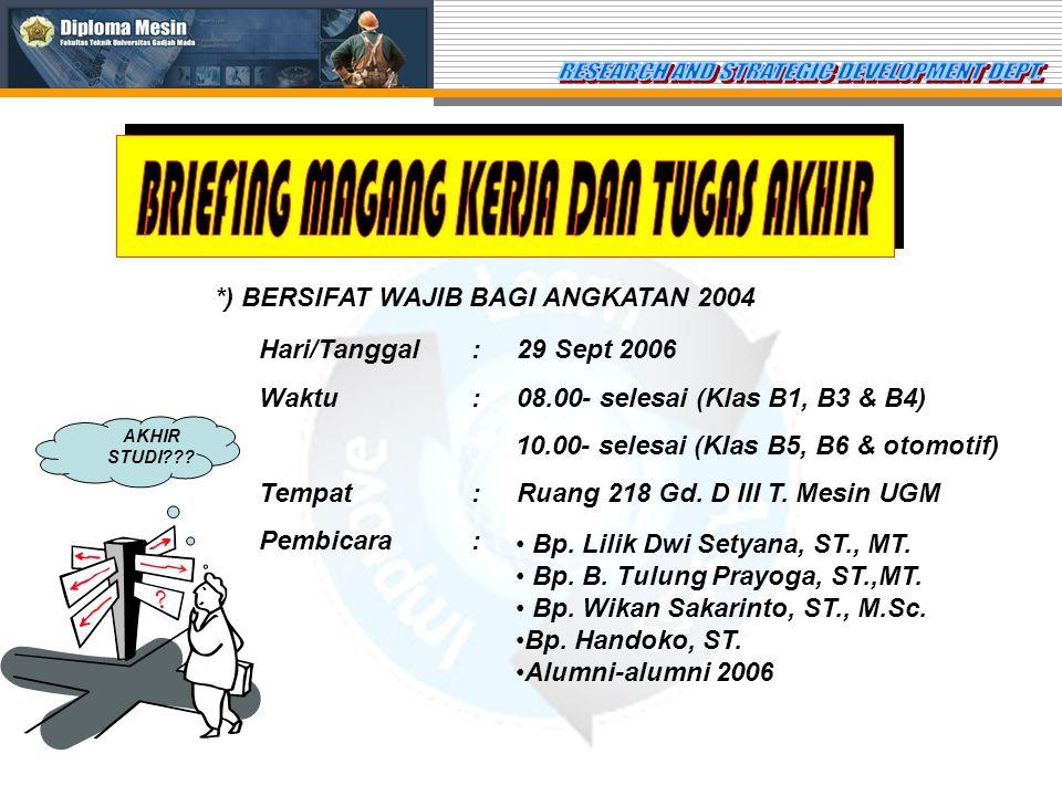 Hari/Tanggal: 29 Sept 2006 Waktu: 08.00- selesai (Klas B1, B3 & B4) 10.00- selesai (Klas B5, B6 & otomotif) Tempat: Ruang 218 Gd.