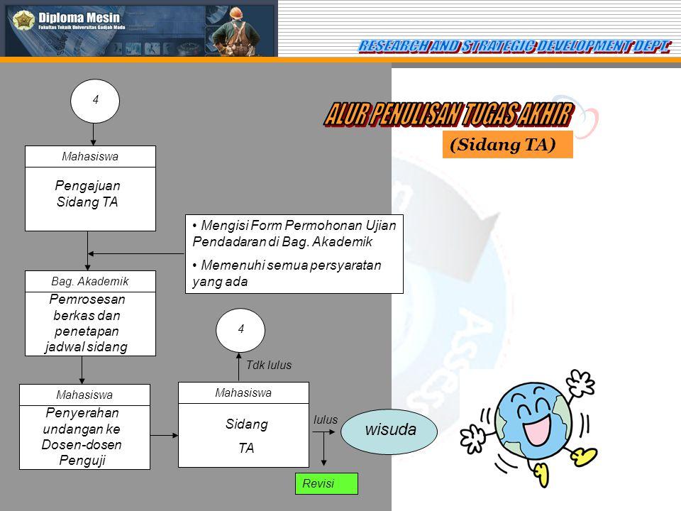 (Sidang TA) 4 Mahasiswa Pengajuan Sidang TA • Mengisi Form Permohonan Ujian Pendadaran di Bag.