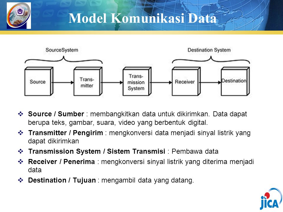 Model Komunikasi Data  Source / Sumber : membangkitkan data untuk dikirimkan.