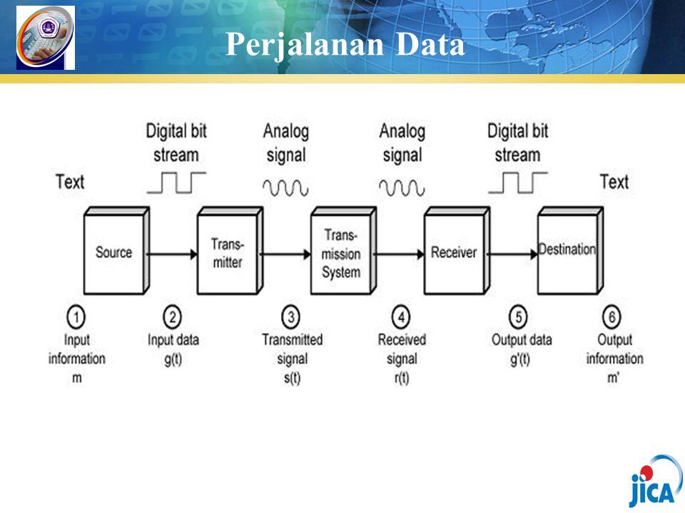 Perjalanan Data