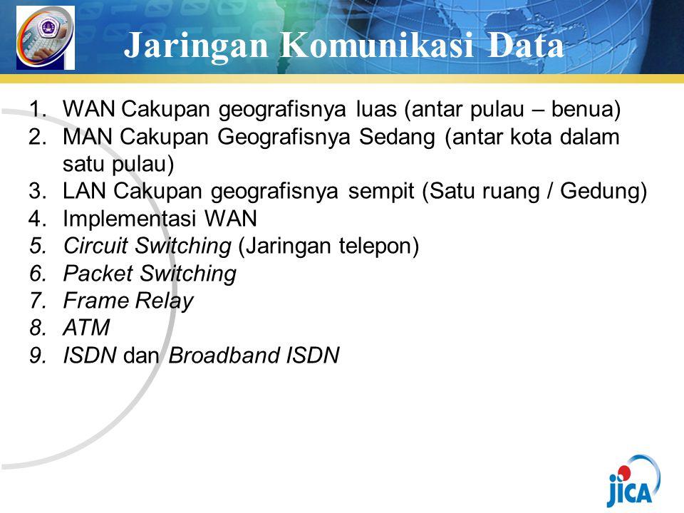 Jaringan Komunikasi Data 1.WAN Cakupan geografisnya luas (antar pulau – benua) 2.MAN Cakupan Geografisnya Sedang (antar kota dalam satu pulau) 3.LAN Cakupan geografisnya sempit (Satu ruang / Gedung) 4.Implementasi WAN 5.Circuit Switching (Jaringan telepon) 6.Packet Switching 7.Frame Relay 8.ATM 9.ISDN dan Broadband ISDN