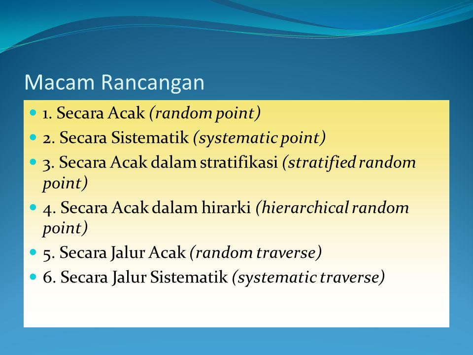 Macam Rancangan  1. Secara Acak (random point)  2. Secara Sistematik (systematic point)  3. Secara Acak dalam stratifikasi (stratified random point