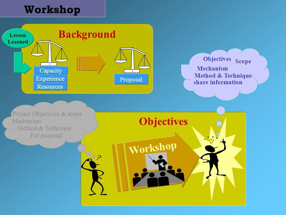 Staff Development Degree Program 2.