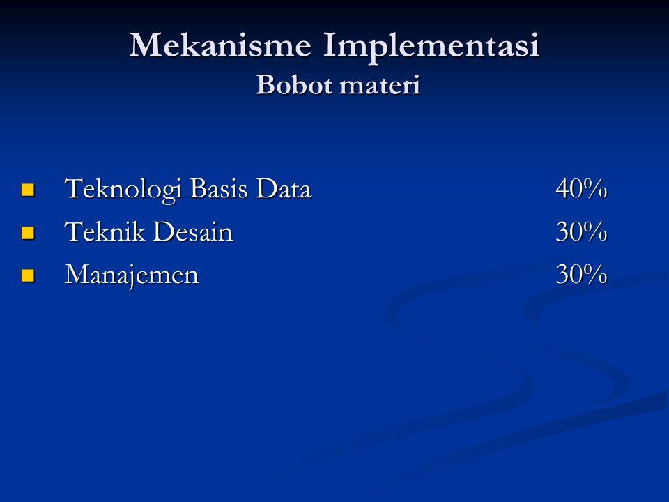 Mekanisme Implementasi Bobot materi  Teknologi Basis Data40%  Teknik Desain30%  Manajemen30%