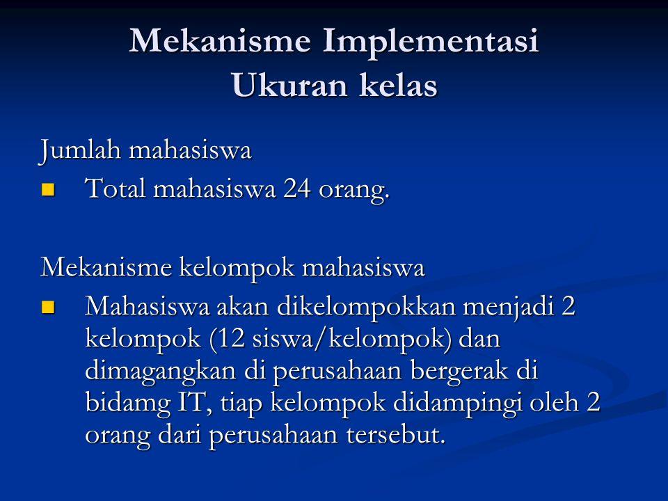 Mekanisme Implementasi Ukuran kelas Jumlah mahasiswa  Total mahasiswa 24 orang. Mekanisme kelompok mahasiswa  Mahasiswa akan dikelompokkan menjadi 2