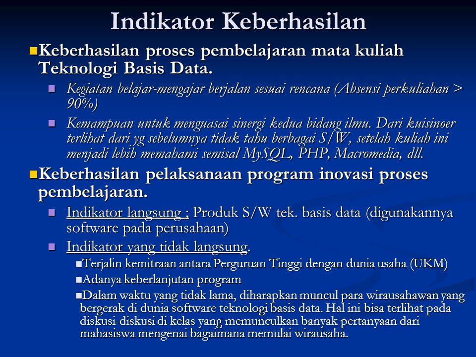 Indikator Keberhasilan  Keberhasilan proses pembelajaran mata kuliah Teknologi Basis Data.  Kegiatan belajar-mengajar berjalan sesuai rencana (Absen