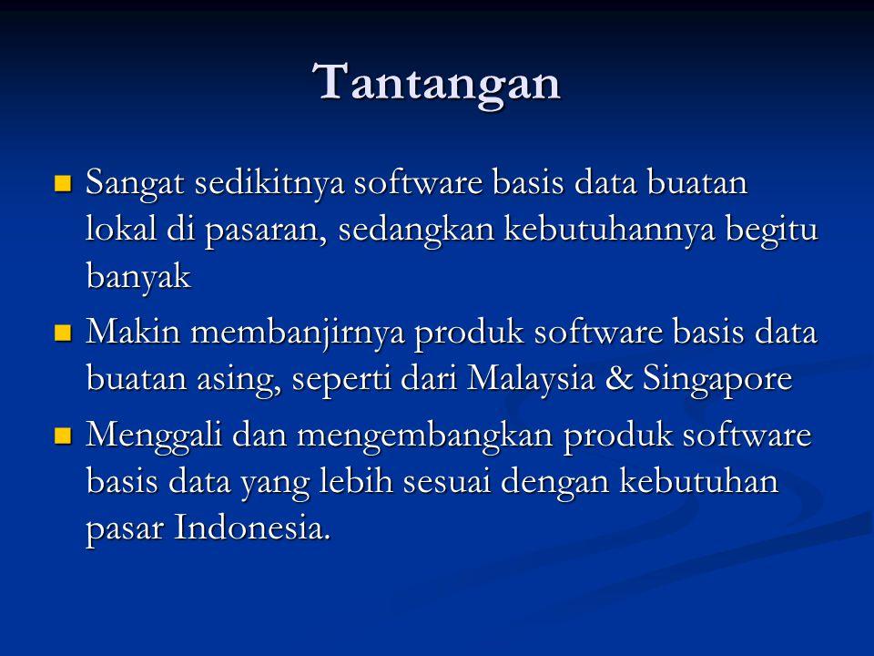 Tantangan  Sangat sedikitnya software basis data buatan lokal di pasaran, sedangkan kebutuhannya begitu banyak  Makin membanjirnya produk software b