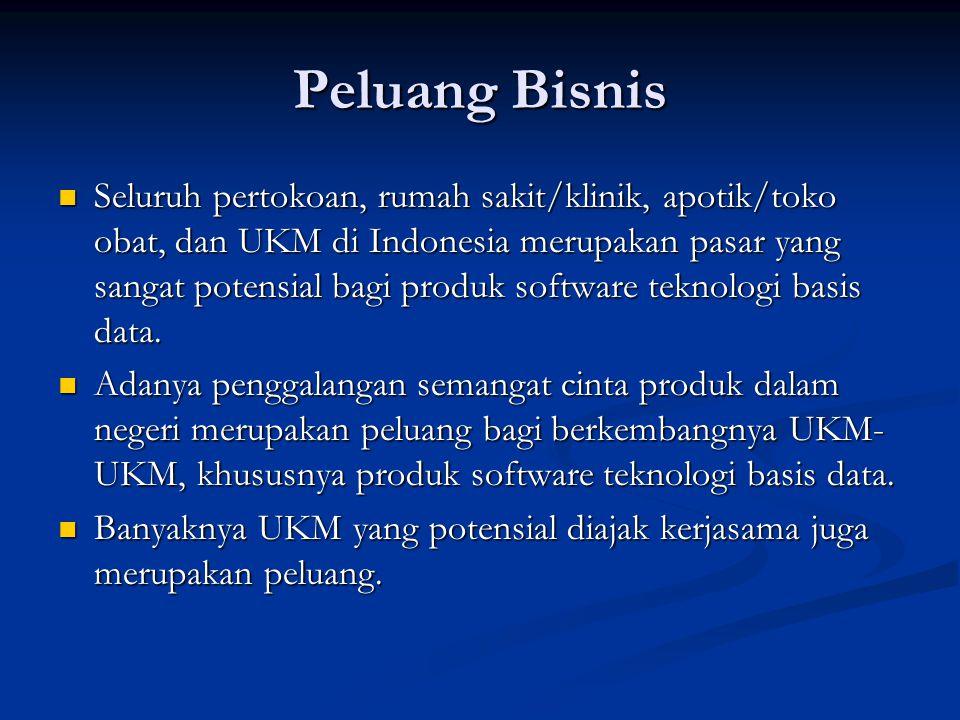 Peluang Bisnis  Seluruh pertokoan, rumah sakit/klinik, apotik/toko obat, dan UKM di Indonesia merupakan pasar yang sangat potensial bagi produk softw