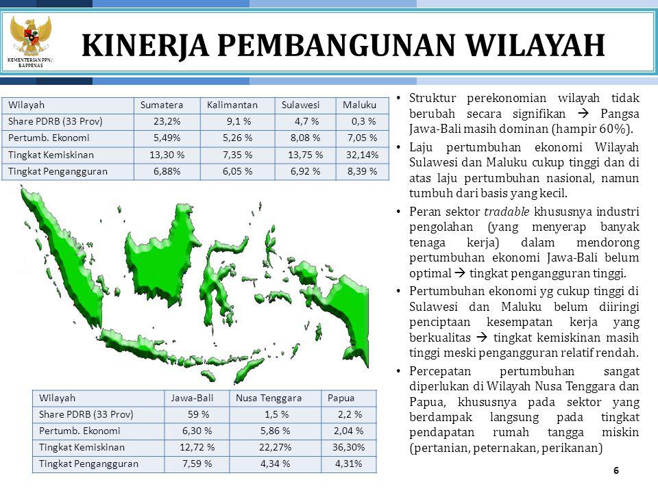 KEMENTERIAN PPN/ BAPPENAS Prioritas Pengembangan Wilayah Sumatera 17