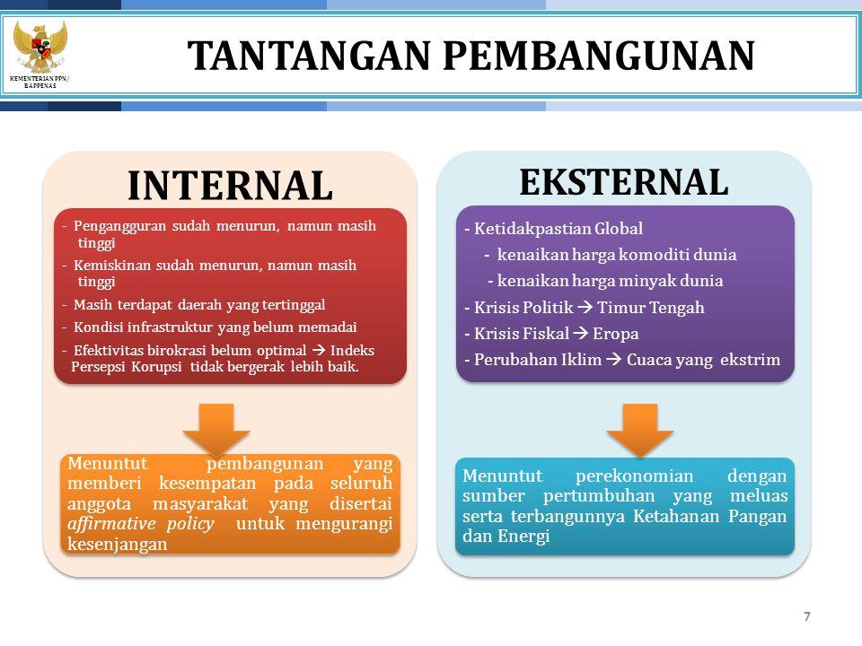KEMENTERIAN PPN/ BAPPENAS Prioritas Pengembangan Wilayah Jawa-Bali 18