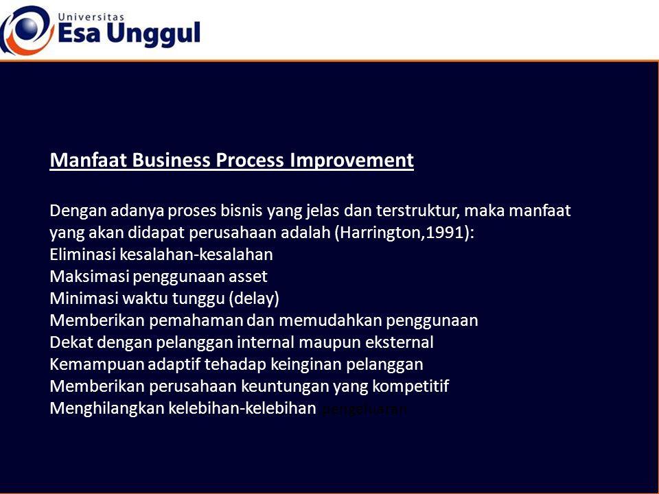 Manfaat Business Process Improvement Dengan adanya proses bisnis yang jelas dan terstruktur, maka manfaat yang akan didapat perusahaan adalah (Harrington,1991): Eliminasi kesalahan-kesalahan Maksimasi penggunaan asset Minimasi waktu tunggu (delay) Memberikan pemahaman dan memudahkan penggunaan Dekat dengan pelanggan internal maupun eksternal Kemampuan adaptif tehadap keinginan pelanggan Memberikan perusahaan keuntungan yang kompetitif Menghilangkan kelebihan-kelebihan pengeluaran
