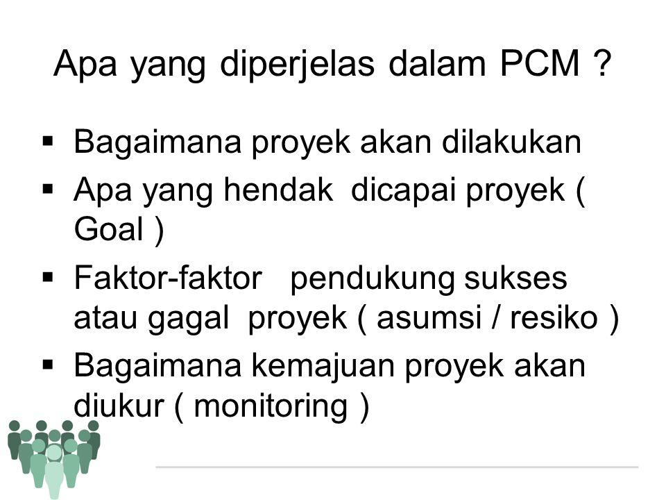 Apa yang diperjelas dalam PCM ?  Bagaimana proyek akan dilakukan  Apa yang hendak dicapai proyek ( Goal )  Faktor-faktor pendukung sukses atau gaga