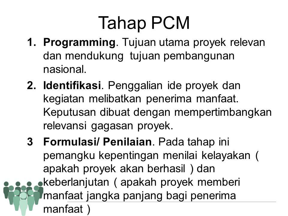 Tahap PCM 1.Programming. Tujuan utama proyek relevan dan mendukung tujuan pembangunan nasional. 2.Identifikasi. Penggalian ide proyek dan kegiatan mel