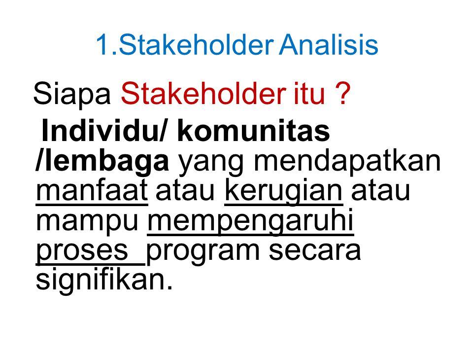 1.Stakeholder Analisis Siapa Stakeholder itu ? Individu/ komunitas /lembaga yang mendapatkan manfaat atau kerugian atau mampu mempengaruhi proses prog