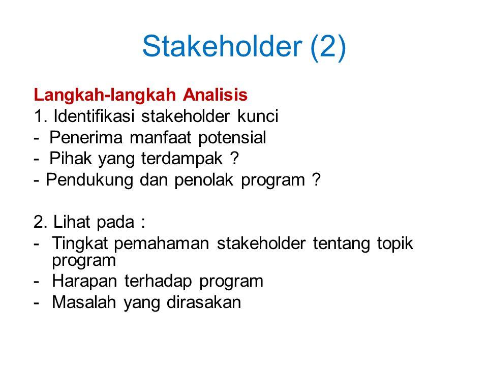 Stakeholder (2) Langkah-langkah Analisis 1. Identifikasi stakeholder kunci - Penerima manfaat potensial - Pihak yang terdampak ? -Pendukung dan penola