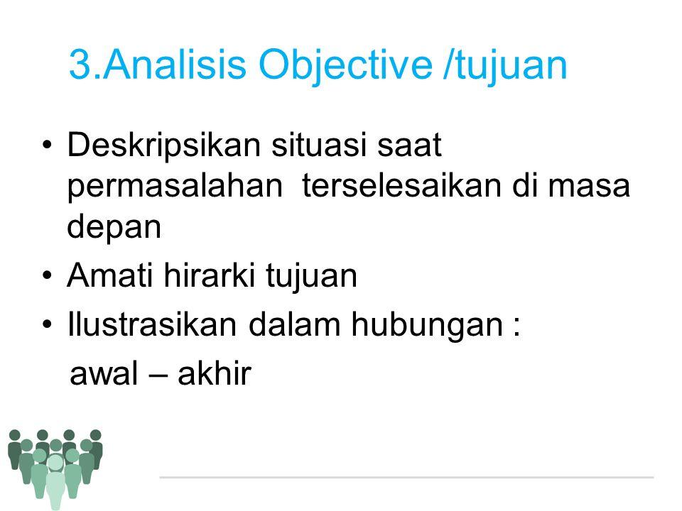 3.Analisis Objective /tujuan •Deskripsikan situasi saat permasalahan terselesaikan di masa depan •Amati hirarki tujuan •Ilustrasikan dalam hubungan :
