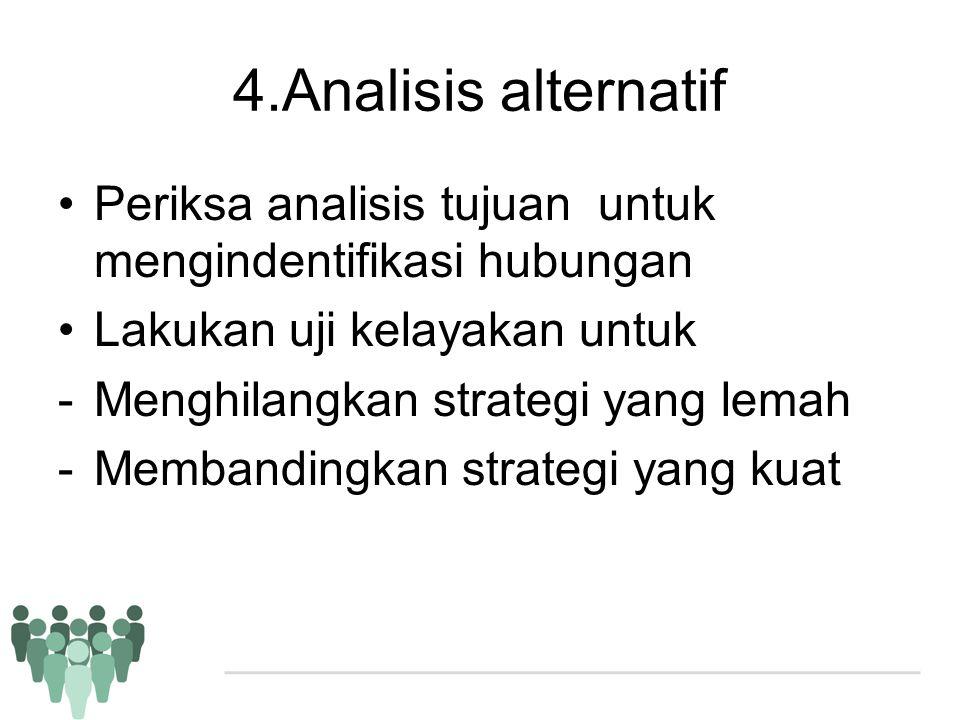 4.Analisis alternatif •Periksa analisis tujuan untuk mengindentifikasi hubungan •Lakukan uji kelayakan untuk -Menghilangkan strategi yang lemah -Memba