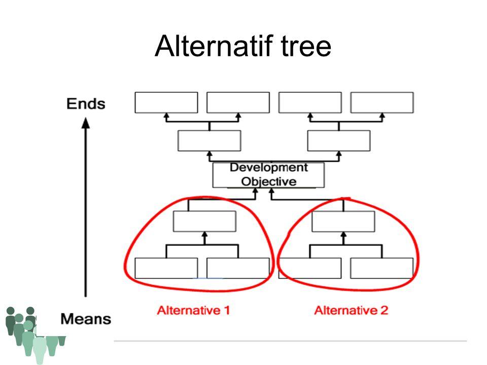 Alternatif tree