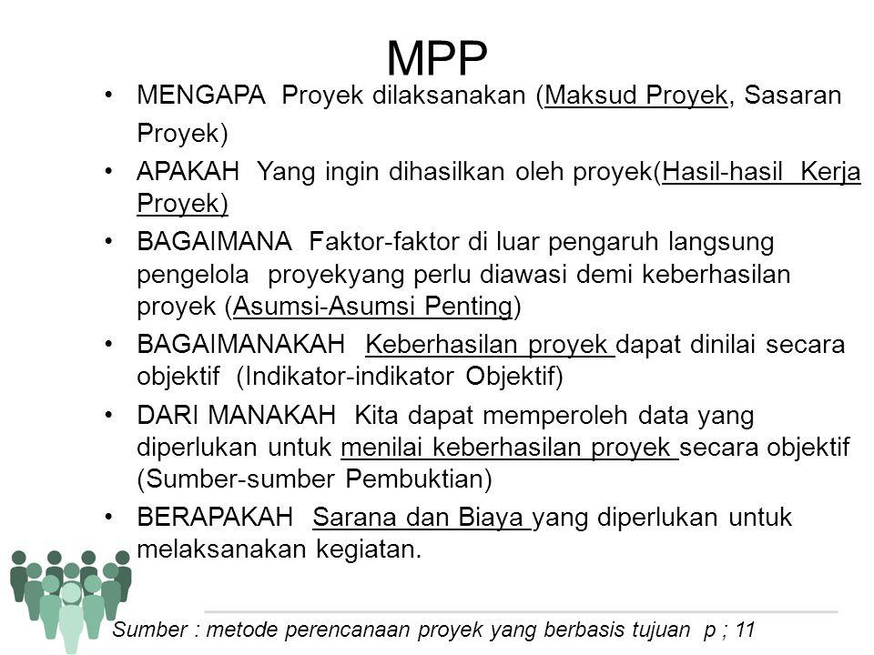 MPP •MENGAPA Proyek dilaksanakan (Maksud Proyek, Sasaran Proyek) •APAKAH Yang ingin dihasilkan oleh proyek(Hasil-hasil Kerja Proyek) •BAGAIMANA Faktor