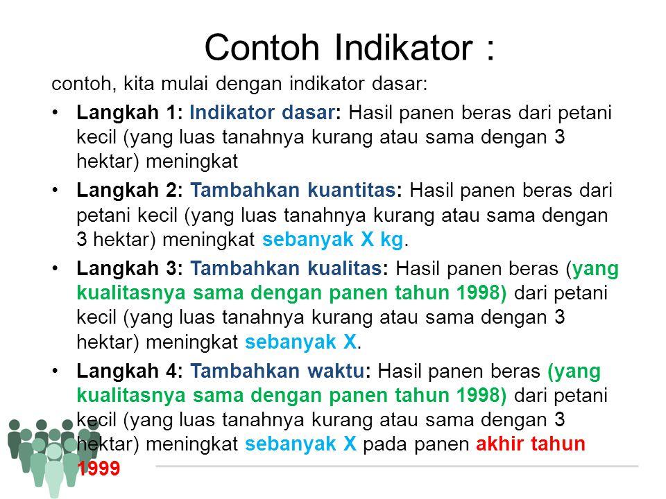 Contoh Indikator : contoh, kita mulai dengan indikator dasar: •Langkah 1: Indikator dasar: Hasil panen beras dari petani kecil (yang luas tanahnya kur