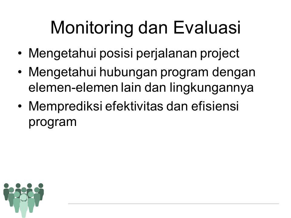 Monitoring dan Evaluasi •Mengetahui posisi perjalanan project •Mengetahui hubungan program dengan elemen-elemen lain dan lingkungannya •Memprediksi ef