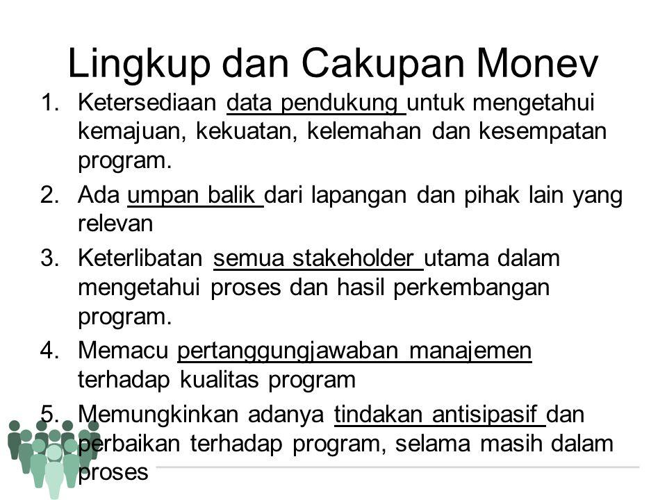 Lingkup dan Cakupan Monev 1.Ketersediaan data pendukung untuk mengetahui kemajuan, kekuatan, kelemahan dan kesempatan program. 2.Ada umpan balik dari