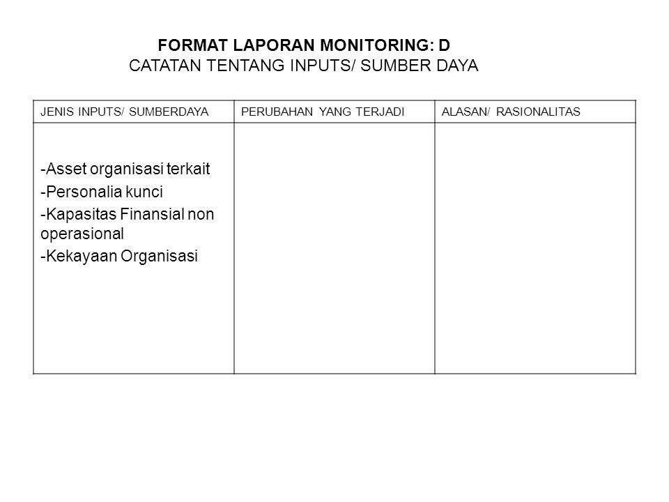 FORMAT LAPORAN MONITORING: D CATATAN TENTANG INPUTS/ SUMBER DAYA JENIS INPUTS/ SUMBERDAYAPERUBAHAN YANG TERJADIALASAN/ RASIONALITAS -Asset organisasi