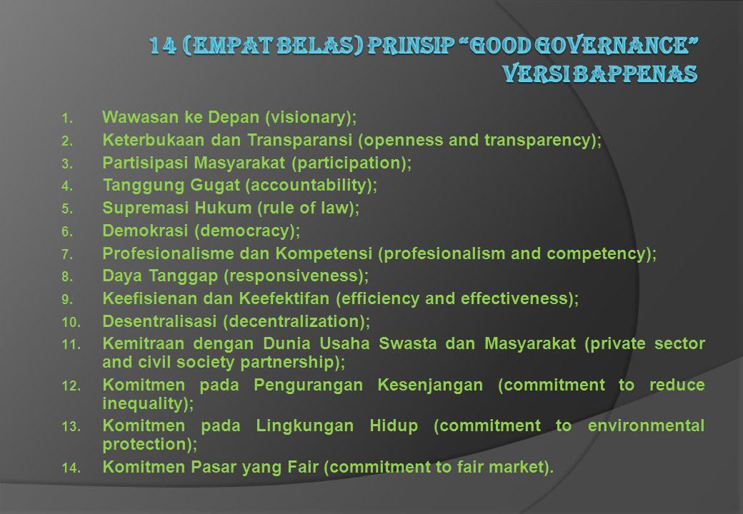 """Administrasi Pelayanan Publik 14 (empat belas) Prinsip """"Good Governance"""" versi Bappenas Budi kurniawan Modanggu Nri : 1200910290 ILMU ADMINISTRASI NEG"""
