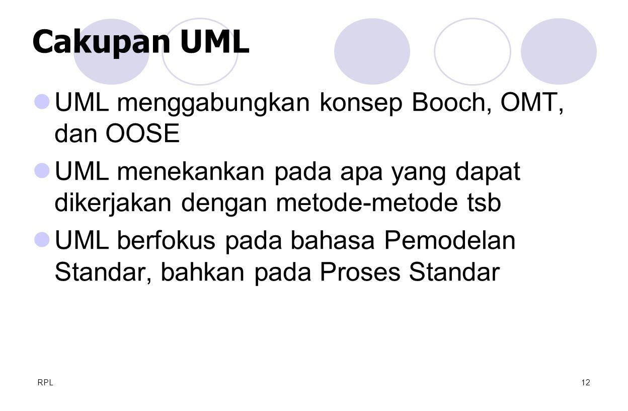 RPL12  UML menggabungkan konsep Booch, OMT, dan OOSE  UML menekankan pada apa yang dapat dikerjakan dengan metode-metode tsb  UML berfokus pada bah