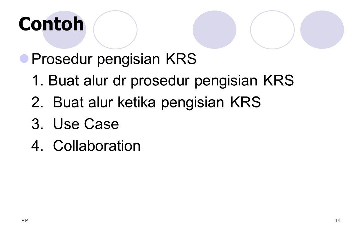 RPL14  Prosedur pengisian KRS 1. Buat alur dr prosedur pengisian KRS 2. Buat alur ketika pengisian KRS 3.Use Case 4.Collaboration Contoh