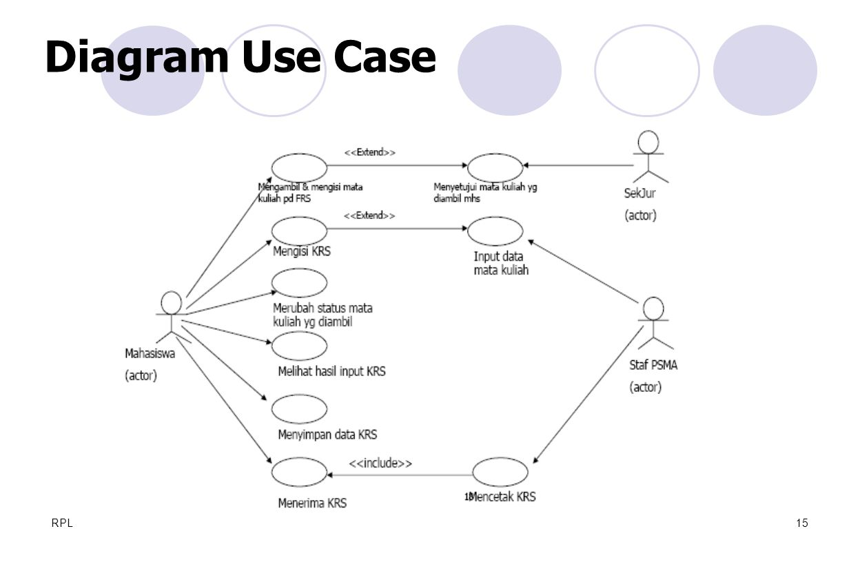 RPL15 Diagram Use Case