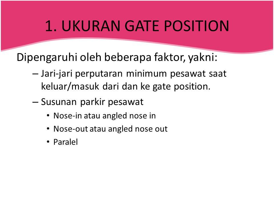 1. UKURAN GATE POSITION Dipengaruhi oleh beberapa faktor, yakni: – Jari-jari perputaran minimum pesawat saat keluar/masuk dari dan ke gate position. –