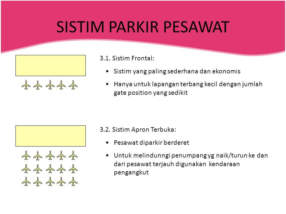 3.1. Sistim Frontal: •Sistim yang paling sederhana dan ekonomis •Hanya untuk lapangan terbang kecil dengan jumlah gate position yang sedikit 3.2. Sist