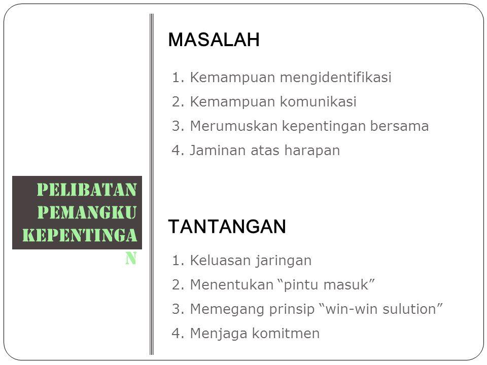 PELIBATAN pemangku kepentinga n 1.Kemampuan mengidentifikasi 2.Kemampuan komunikasi 3.Merumuskan kepentingan bersama 4.Jaminan atas harapan MASALAH TA