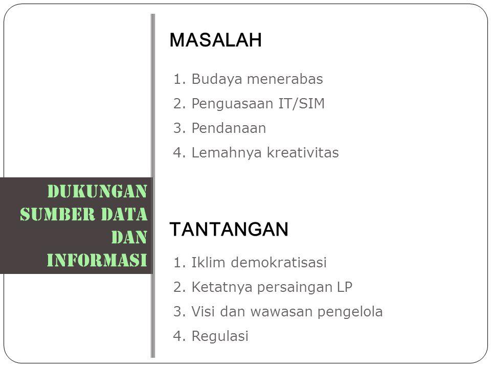 DUKUNGAN SUMBER DATA DAN INFORMASI 1.Budaya menerabas 2.Penguasaan IT/SIM 3.Pendanaan 4.Lemahnya kreativitas MASALAH TANTANGAN 1.Iklim demokratisasi 2