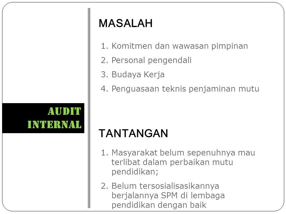 AUDIT INTERNAL 1.Komitmen dan wawasan pimpinan 2.Personal pengendali 3.Budaya Kerja 4.Penguasaan teknis penjaminan mutu MASALAH TANTANGAN 1.Masyarakat