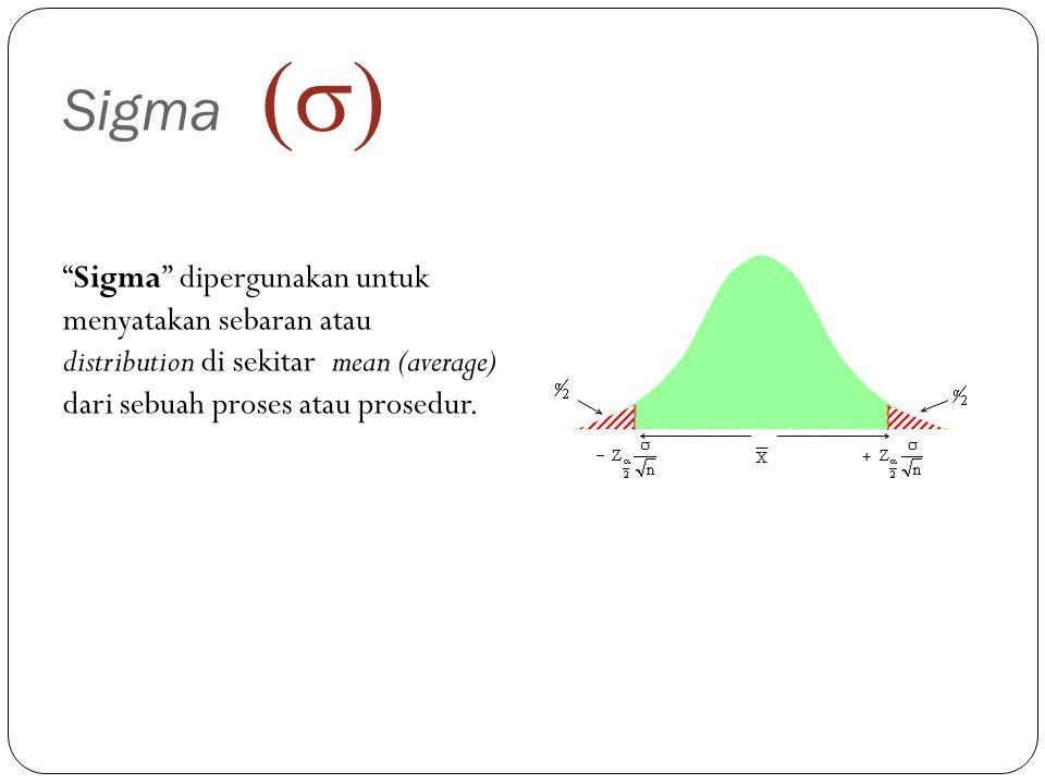 """ Sigma  """"Sigma"""" dipergunakan untuk menyatakan sebaran atau distribution di sekitar mean (average) dari sebuah proses atau prosedur."""
