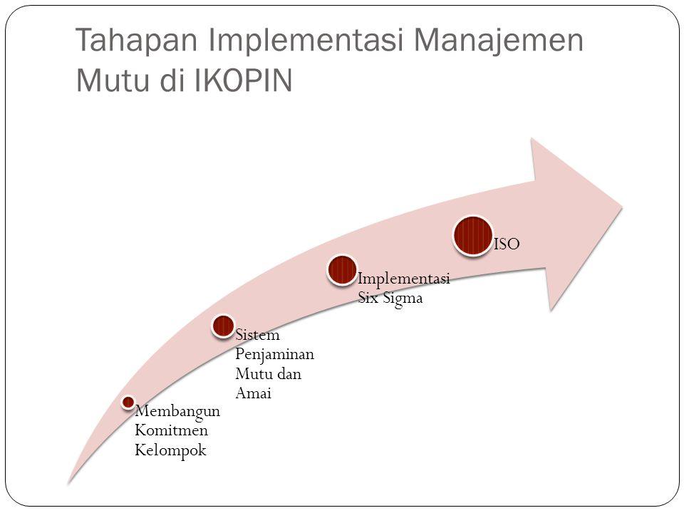 Tahapan Implementasi Manajemen Mutu di IKOPIN Membangun Komitmen Kelompok Sistem Penjaminan Mutu dan Amai Implementasi Six Sigma ISO