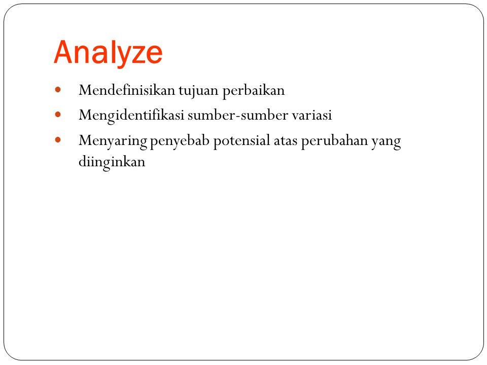 Analyze  Mendefinisikan tujuan perbaikan  Mengidentifikasi sumber-sumber variasi  Menyaring penyebab potensial atas perubahan yang diinginkan
