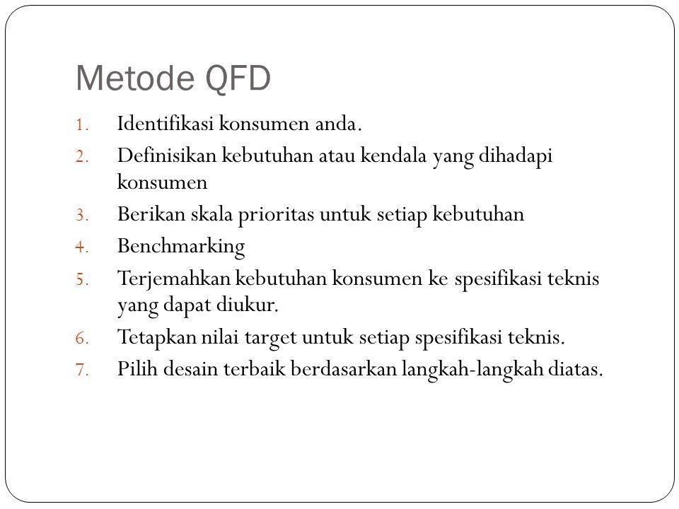 Metode QFD 1. Identifikasi konsumen anda. 2. Definisikan kebutuhan atau kendala yang dihadapi konsumen 3. Berikan skala prioritas untuk setiap kebutuh
