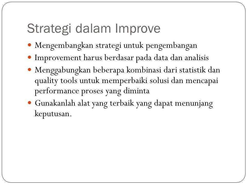 Strategi dalam Improve  Mengembangkan strategi untuk pengembangan  Improvement harus berdasar pada data dan analisis  Menggabungkan beberapa kombin