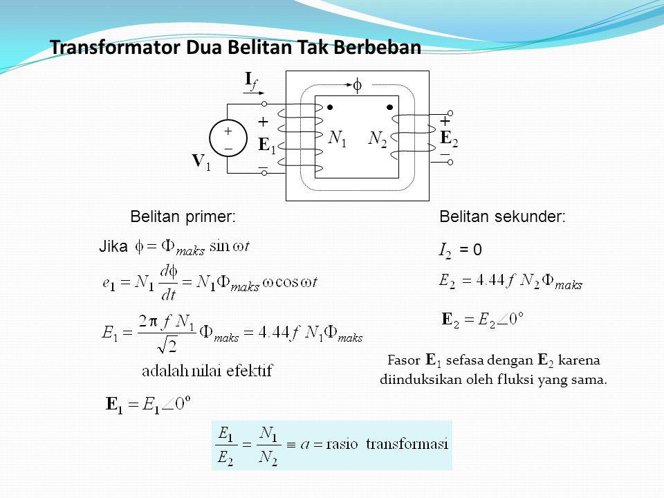 +E2+E2 N2N2 N1N1 IfIf  V1V1 +E1+E1 +  Transformator Dua Belitan Tak Berbeban Belitan primer:Belitan sekunder: I 2 = 0 Jika Fasor E 1 sefasa dengan E 2 karena diinduksikan oleh fluksi yang sama.