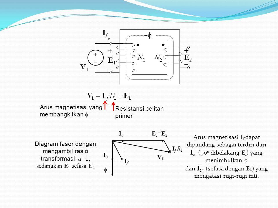 +E2+E2 N2N2 N1N1 IfIf  V1V1 +E1+E1 +  Arus magnetisasi yang membangkitkan  Resistansi belitan primer E1=E2E1=E2 II  IcIc IfIf If R1If R1 V1V1 Diagram fasor dengan mengambil rasio transformasi a=1, sedangkan E 1 sefasa E 2 Arus magnetisasi I f dapat dipandang sebagai terdiri dari I  (90 o dibelakang E 1 ) yang menimbulkan  dan I C (sefasa dengan E1) yang mengatasi rugi-rugi inti.