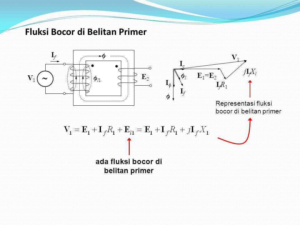 E2E2  V1V1 l1l1 IfIf  E1=E2E1=E2 II  IcIc IfIf IfR1IfR1 V1V1 ll jI f X l Representasi fluksi bocor di belitan primer ada fluksi bocor di belitan primer Fluksi Bocor di Belitan Primer