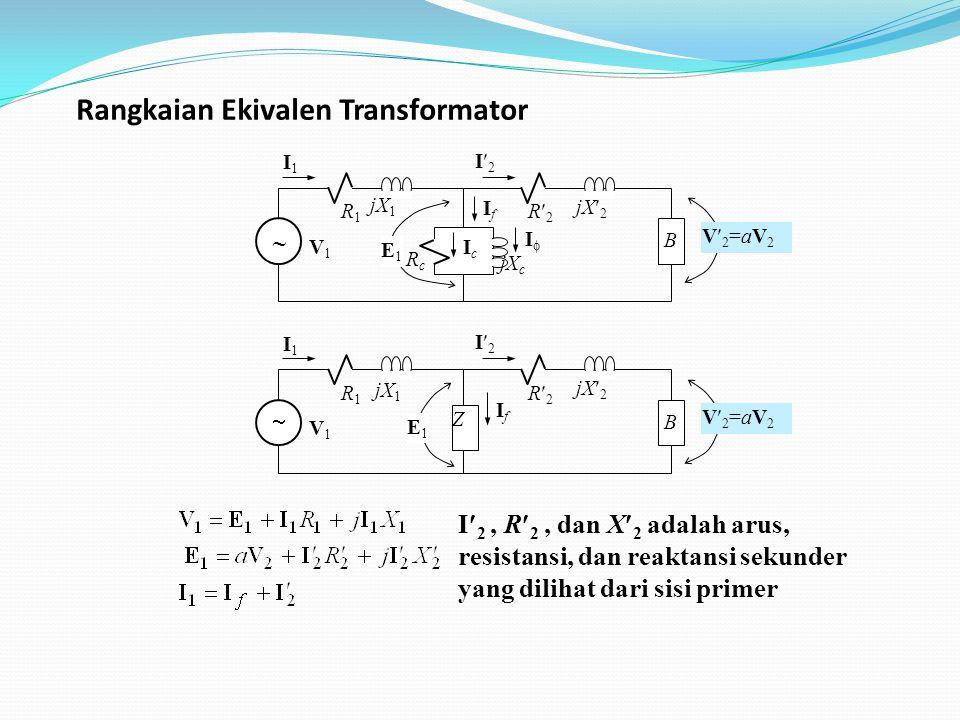 Z R2R2  IfIf B jX 2 R1R1 jX 1 I1I1 I2I2 V1V1 E1E1 V2=aV2V2=aV2 I 2, R 2, dan X 2 adalah arus, resistansi, dan reaktansi sekunder yang dilihat dari sisi primer R2R2  IfIf B jX 2 R1R1 jX 1 I1I1 I2I2 V1V1 E1E1 V2=aV2V2=aV2 jX c RcRc IcIc II Rangkaian Ekivalen Transformator