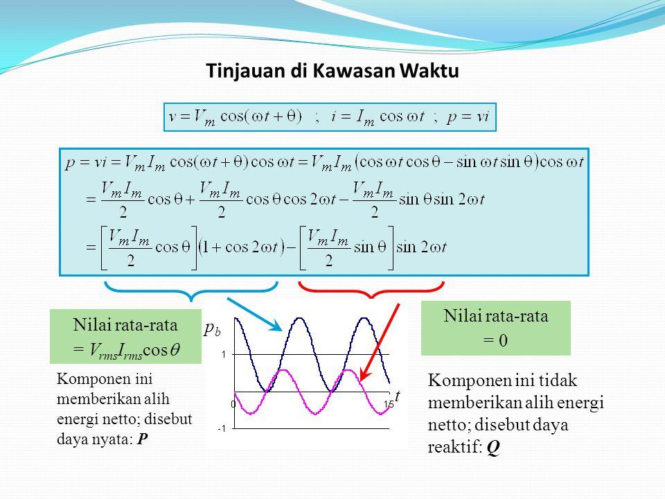 Nilai rata-rata = V rms I rms cos  Nilai rata-rata = 0 t pbpb Komponen ini memberikan alih energi netto; disebut daya nyata: P Komponen ini tidak memberikan alih energi netto; disebut daya reaktif: Q Tinjauan di Kawasan Waktu
