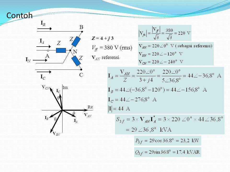 Z = 4 + j 3 V ff = 380 V (rms) V AN referensi N A B C Z IAIA ICIC IBIB ININ Z Z V BN V CN V AN Re Im IAIA  IBIB  ICIC  Contoh