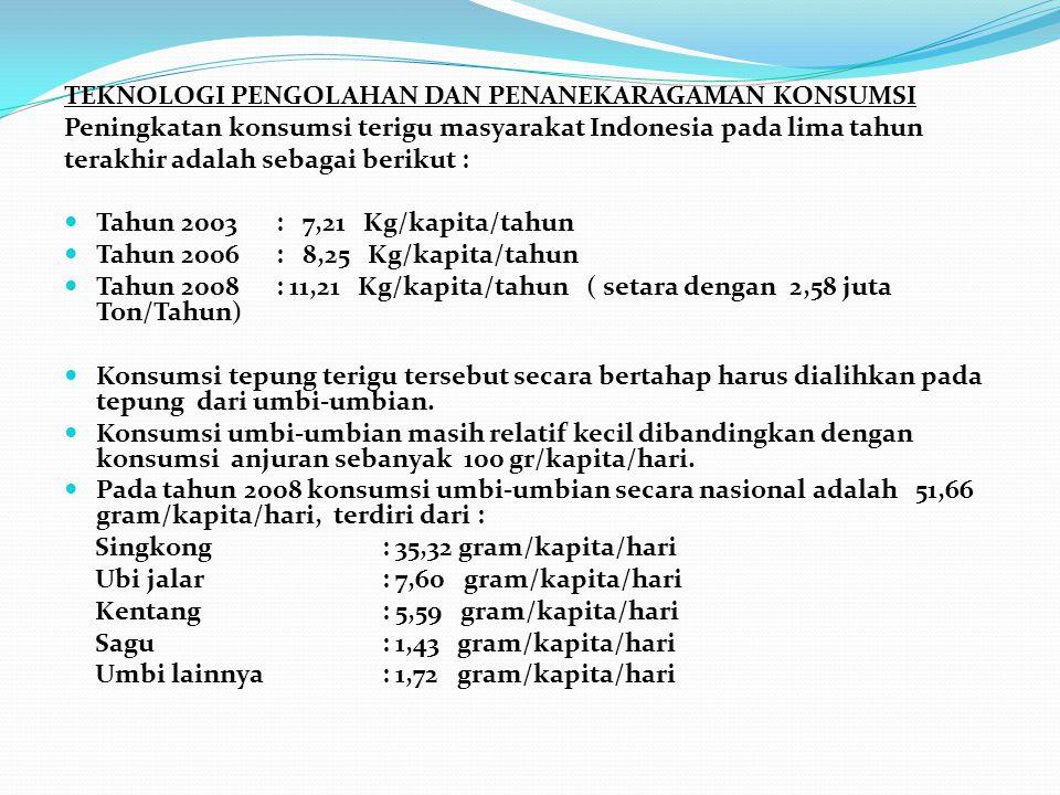 TEKNOLOGI PENGOLAHAN DAN PENANEKARAGAMAN KONSUMSI Peningkatan konsumsi terigu masyarakat Indonesia pada lima tahun terakhir adalah sebagai berikut : 