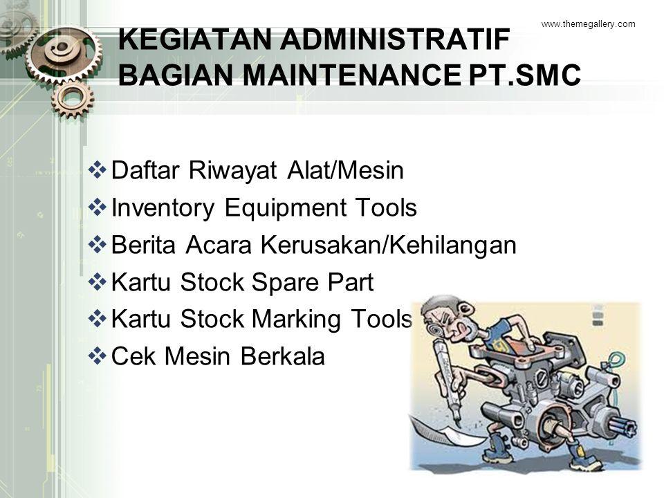 KEGIATAN ADMINISTRATIF BAGIAN MAINTENANCE PT.SMC  Daftar Riwayat Alat/Mesin  Inventory Equipment Tools  Berita Acara Kerusakan/Kehilangan  Kartu S
